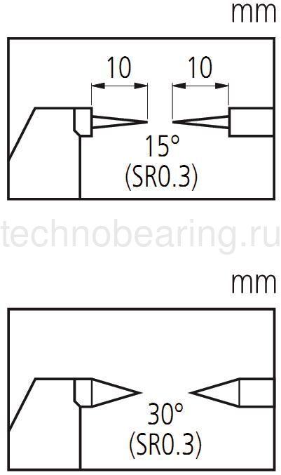 Микрометры цифровые с