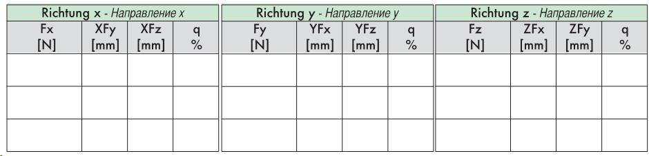 lineynye-peremescheniya-table1